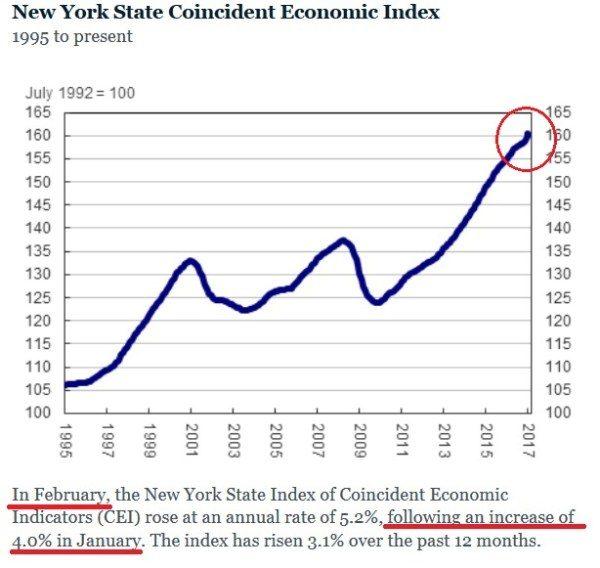 La salvifica guerra di trump voluta dai clintoniani per for New york alloggio economico