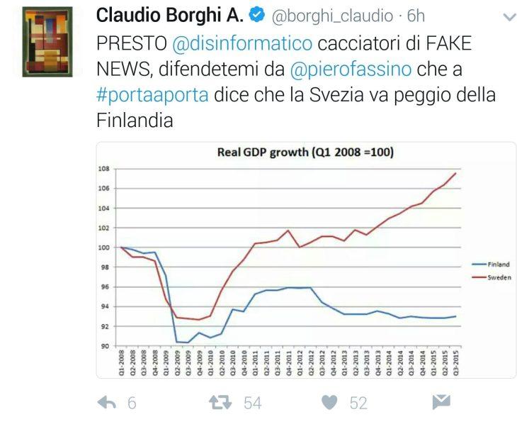 SVEZIA E FINLANDIA VISTI CON LA FASSINOMICS