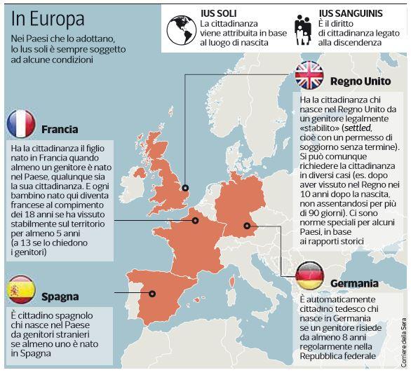 Ius soli all'italiana, uno strumento per correggere i difetti economici dell'euro (Ofcs Report)