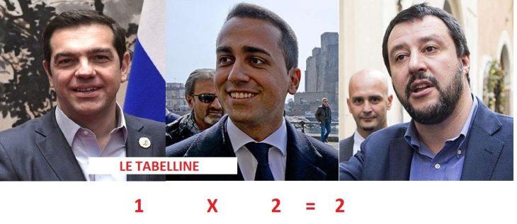 La moltiplicazione degli Tsipras