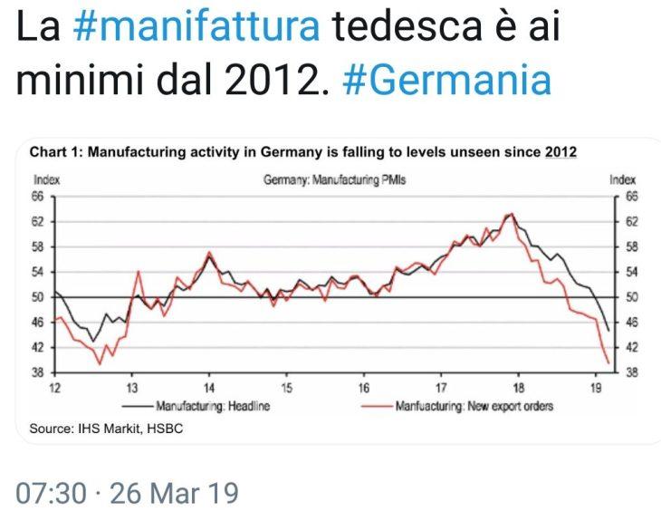 MANIFATTURA TEDESCA IN CRISI