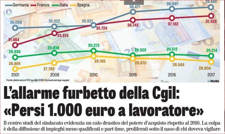 LA CGIL: PERSI 1000 EURO A LAVORATORE. FURBETTI, LO SAPEVANO DA DUE ANNI (di  Lavoratore Turbato)