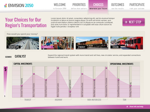 Screenshot of the choices screen of Envision 2050 website
