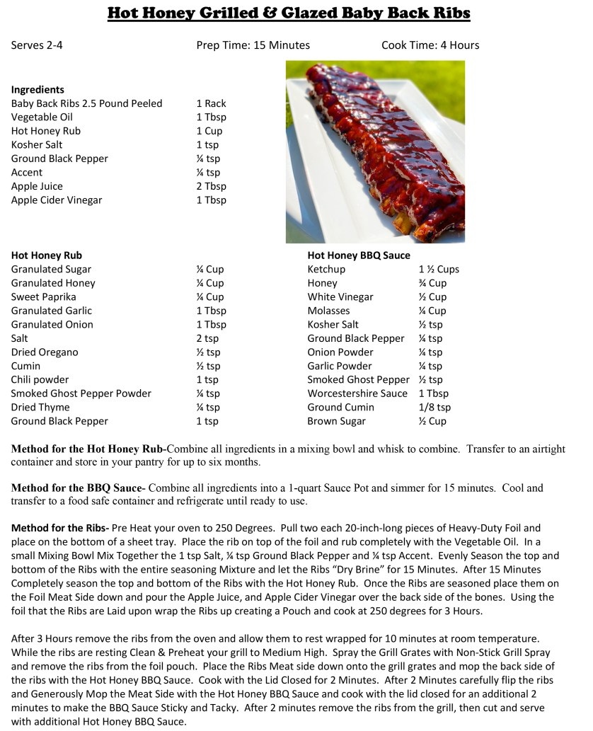 Recipe for ribs