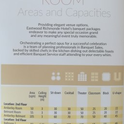 Function Room Areas and Capacities