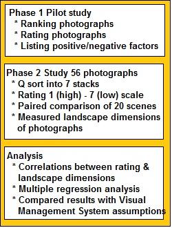 Fig 5 Williamson & Chalmers