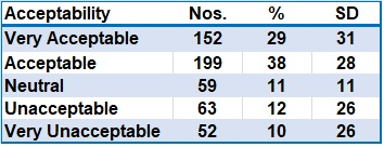 Table 8a