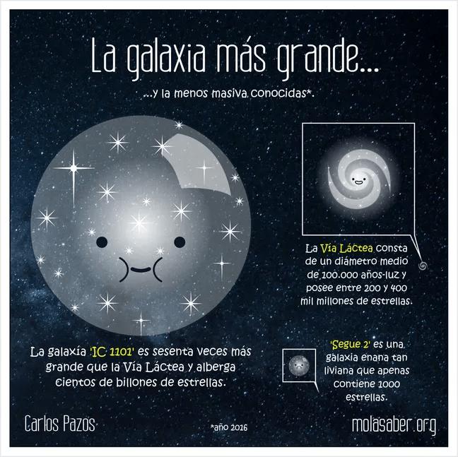 La galaxia más grande y la más liviana.