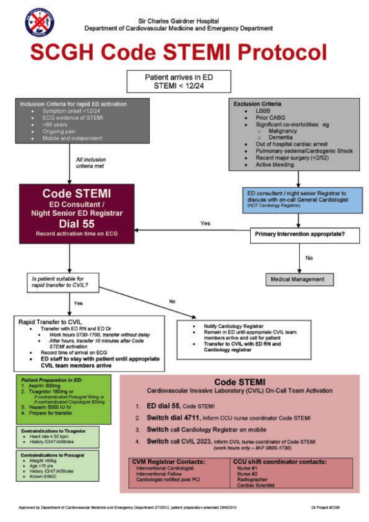 STEMI pathway SCGH