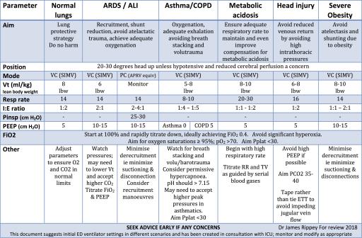 Ventilation document (update 11:2015)