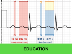 SCGHED Education ECG 340