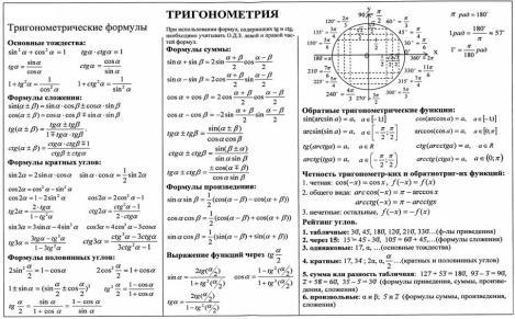 trigonom1