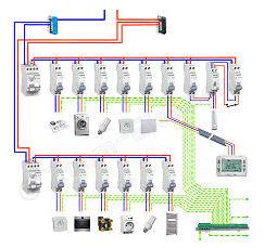 schema de cablage et de branchement d un tableau electrique