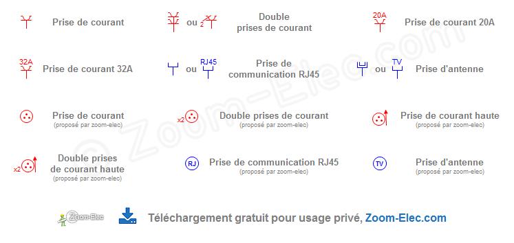 Symboles Lectriques Normaliss Pour Plan Dlectricit De