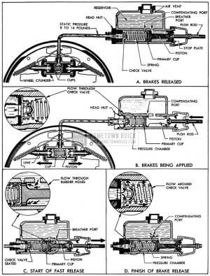 1964 Buick Riviera Distributor Wiring Diagram