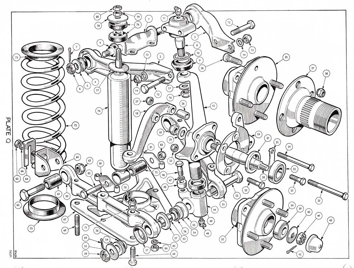 Triumph Tr6 Wiring Diagram