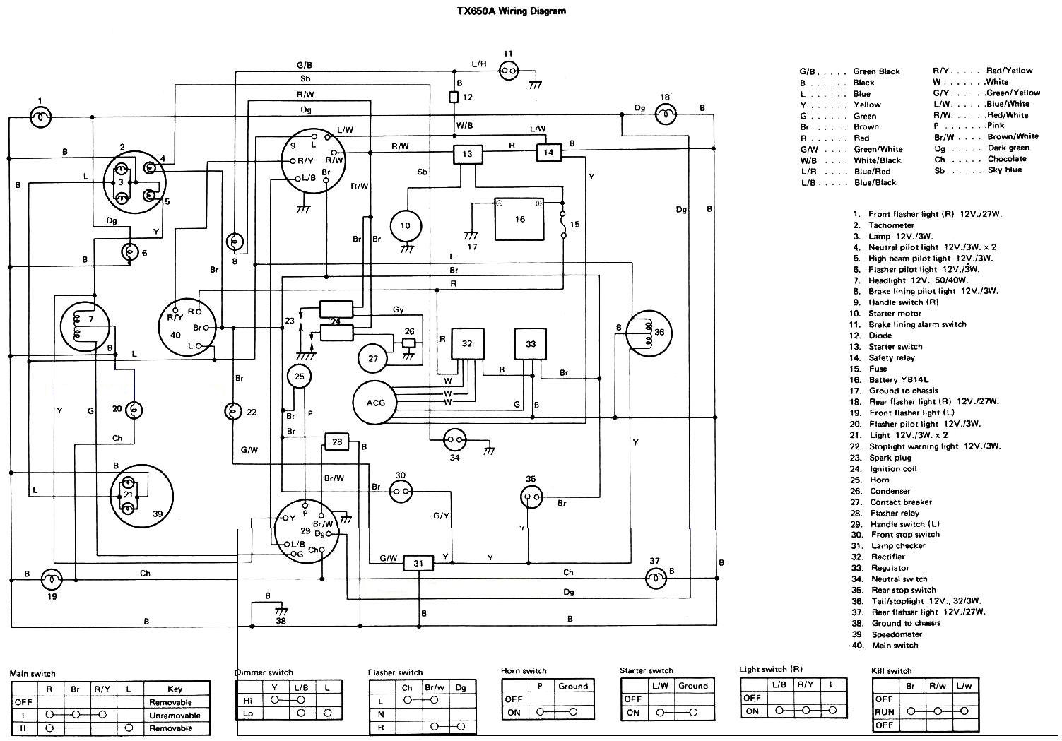 Yamaha Maxim 650 Headlight Wiring Diagram