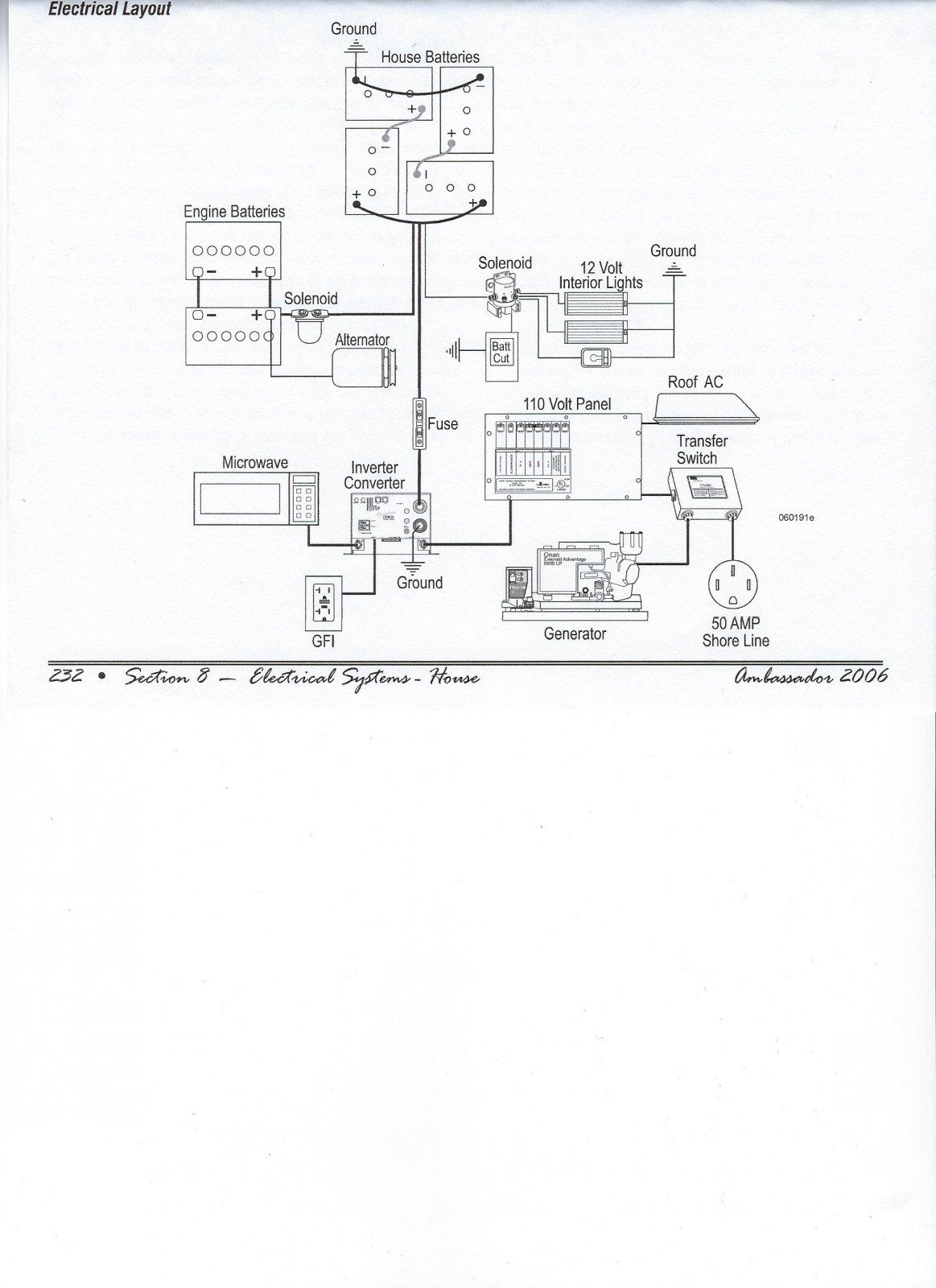 Holiday Rambler Power Step Wiring Diagram