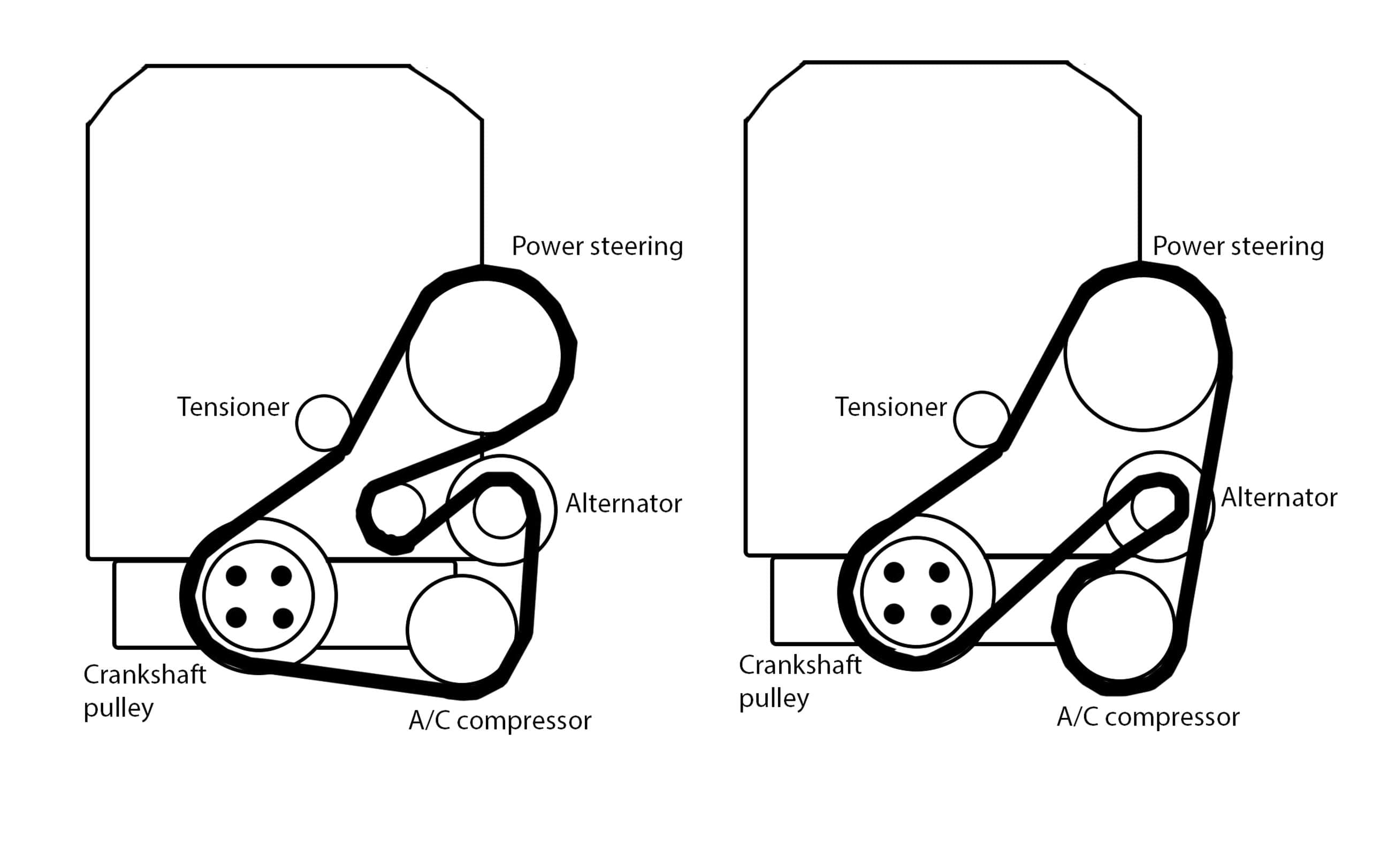 Lincoln Continental Serpentine Belt Diagram