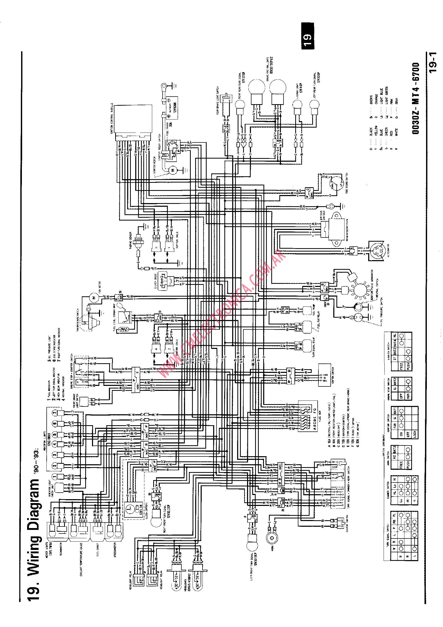 [SCHEMATICS_48EU]  Honda Cbr 600 F4 Wiring Diagram - Fuse Diagram For 2002 Ford 250 Diesel for Wiring  Diagram Schematics | Honda Cbr Wiring Diagram |  | Wiring Diagram Schematics
