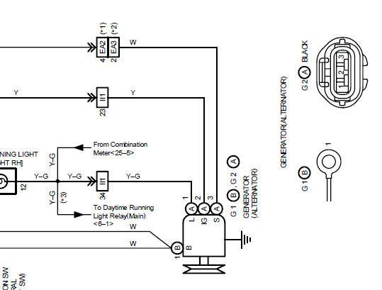 2jz alternator wiring diagram  pietrodavicoit loadgrowth