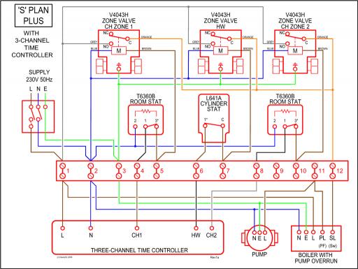 Honda Shadow Vlx 600 Wiring Diagram