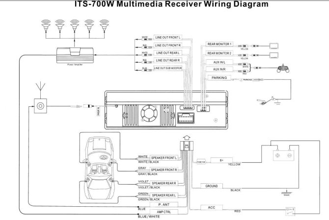 2000 expedition stereo wiring diagram craftsman gt6000