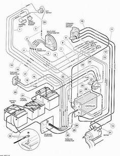 2002 48 Volt Club Car Iq Wiring Diagram Solenoid