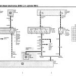Diagram Bmw 540i Wiring Diagram Full Version Hd Quality Wiring Diagram Bpmndiagrams7 Rifiuticonnection It