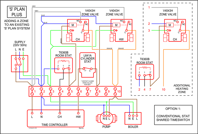 Honda Vt C2 Shadow Sabre Wiring Diagram