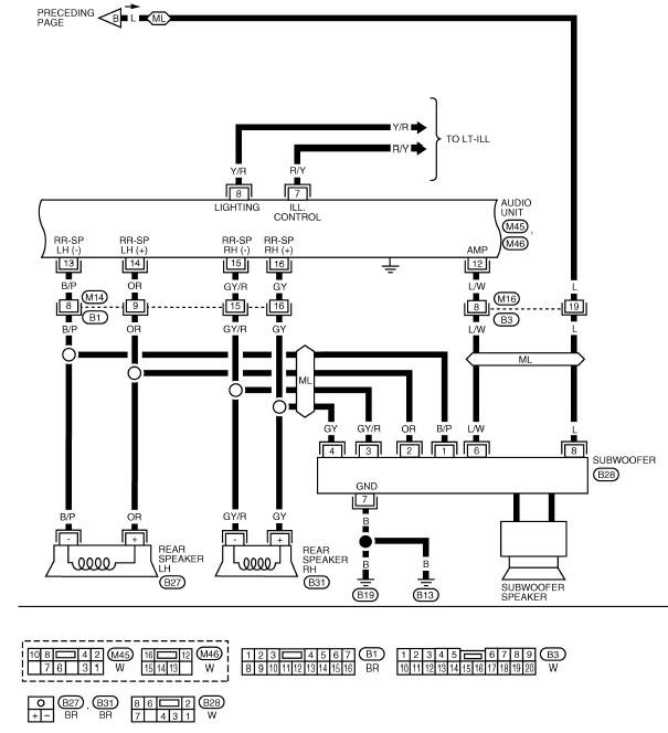 nissan sunny wiring diagram 2006 87 jeep 4 0l engine belt