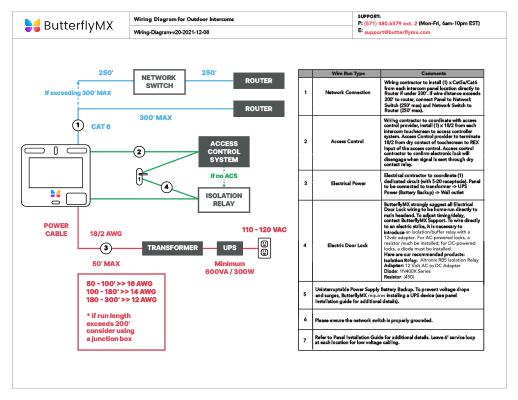 Subaru Impreza Wiring Diagram Maf Sensor