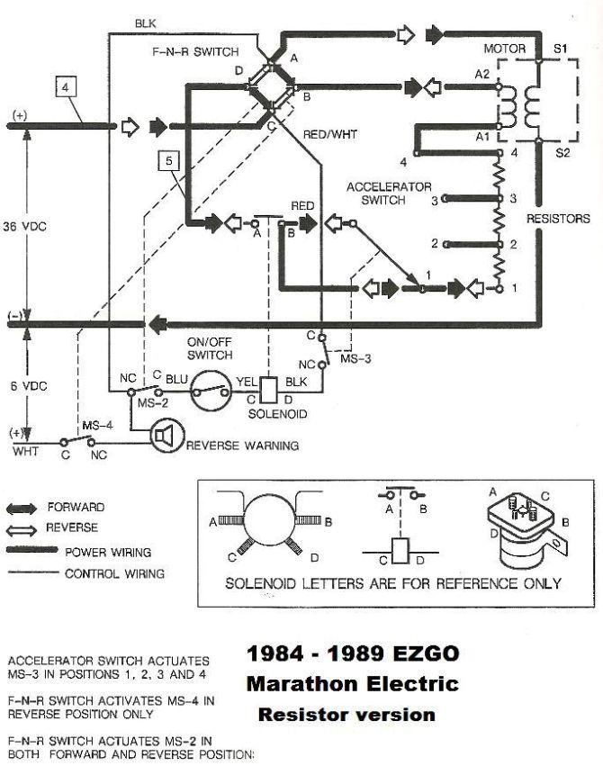 diagram 1989 ezgo gas wiring diagram full version hd