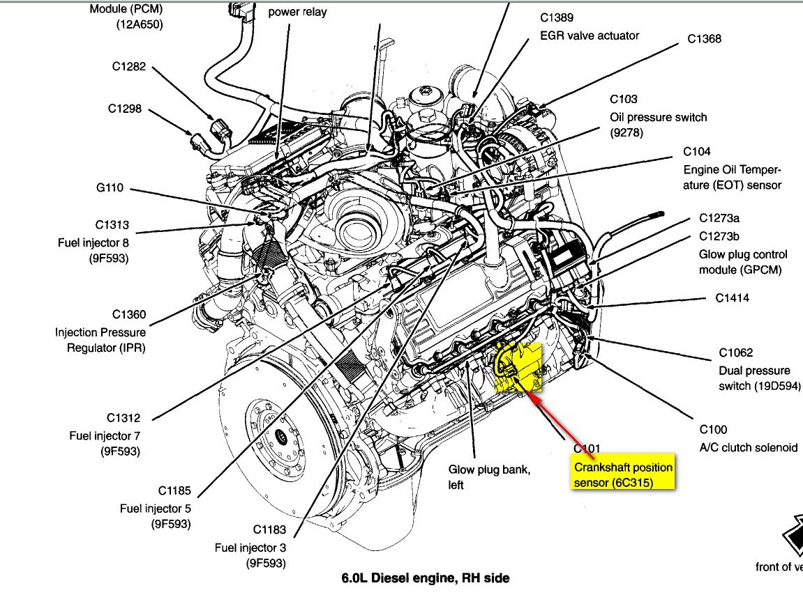 7 3 Powerstroke Sensor Location Diagram