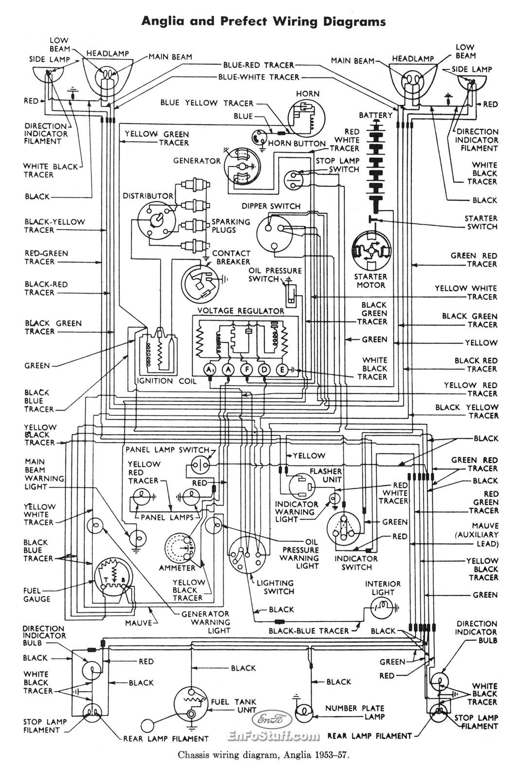 Joun Deere Wiring Diagram