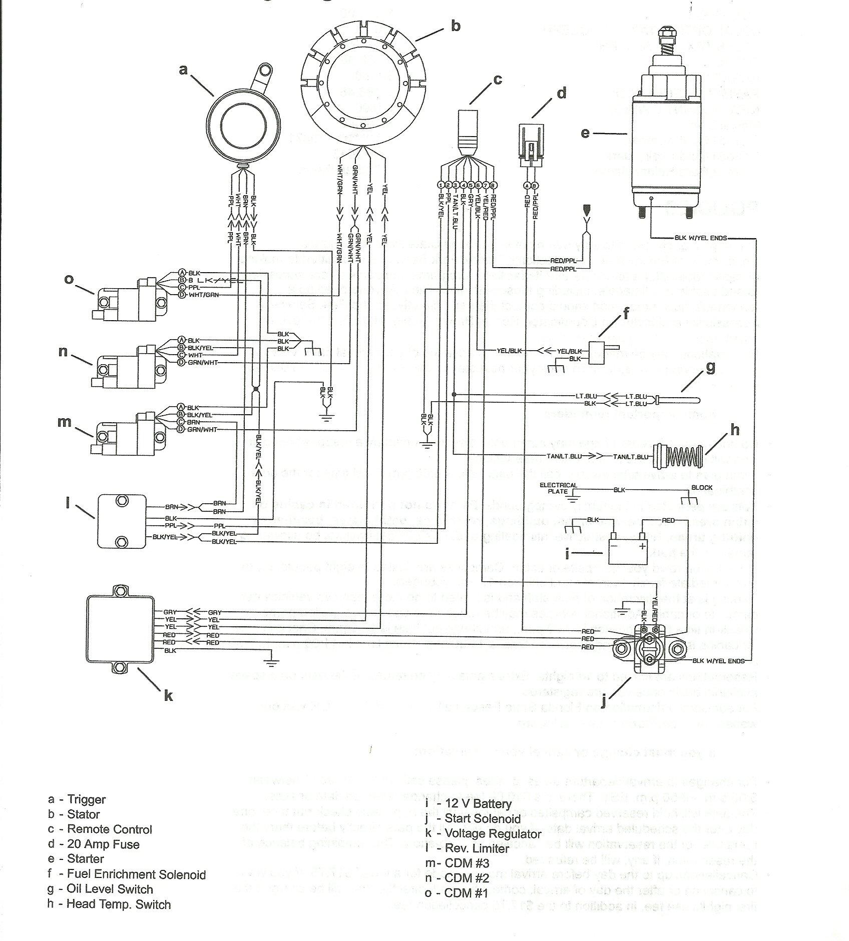 Bass Tracker 175 Pro Crappie Wiring Diagram