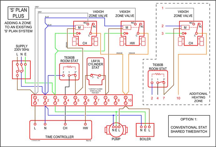 Bladez Xtr Se 450 Wiring Diagram