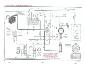 Briggs And Stratton Vanguard 18 Hp Vtwin 350447 Wiring Diagram