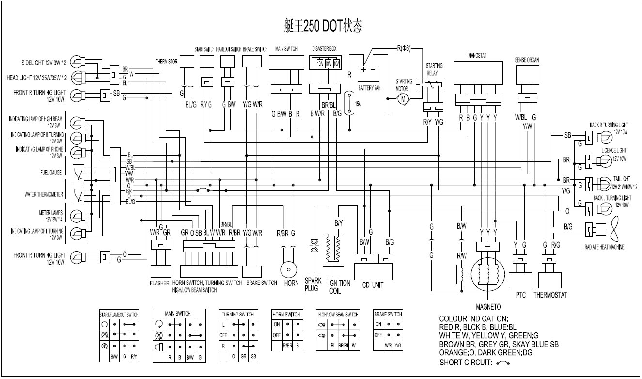 250cc Wiring Diagram Details | Avecdd Unix on