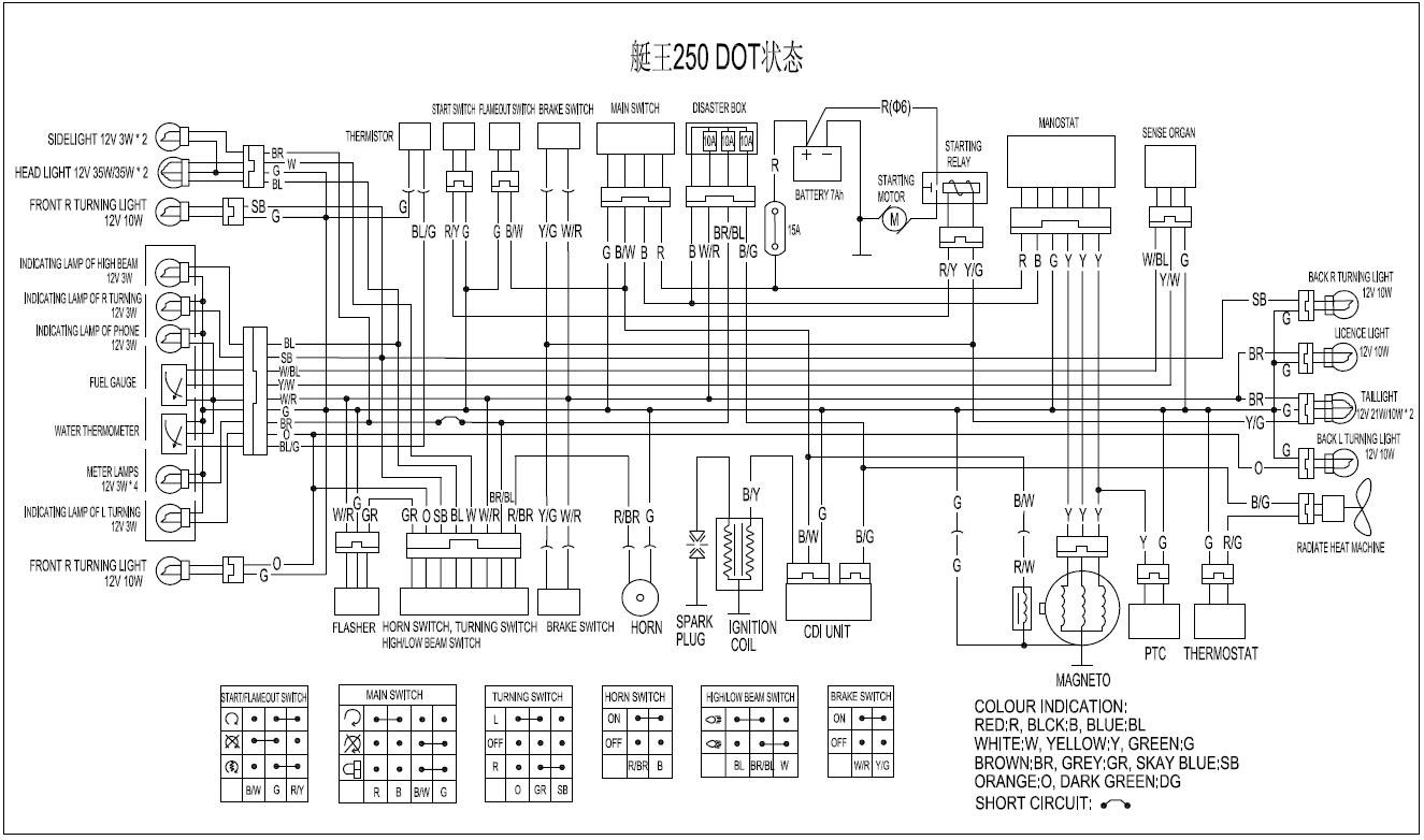 Cfmoto Cforce 500 Wiring Diagram
