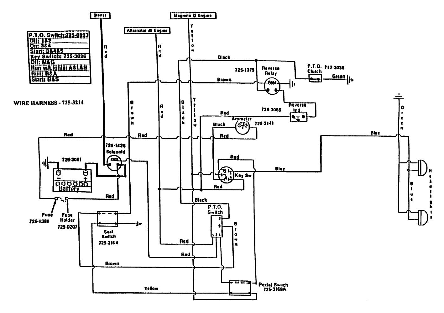 Cub Cadet Ltx Wiring Diagram