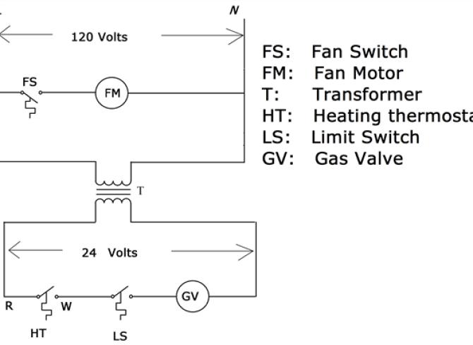 kicker 2 ohm subwoofer wiring diagram  sg guitar wiring