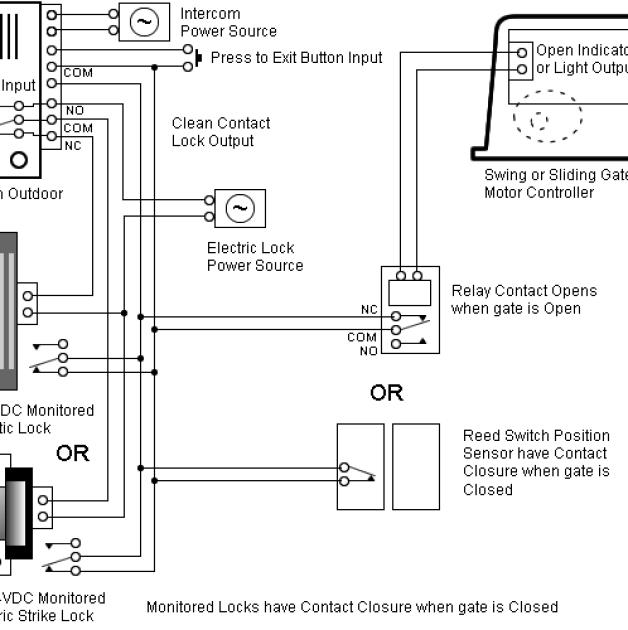 wiring diagram for a 2004 chevy silverado  renault twingo