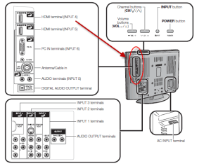 Dish Network Wiring Diagram 722
