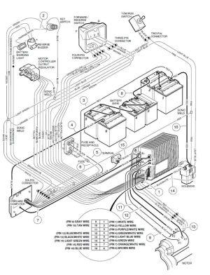 Gas Club Car Carryall 1 Wiring Diagram By Serial Number