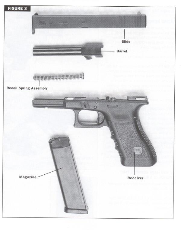 Glock Nomenclature Diagram