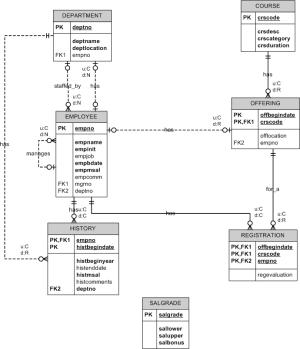 Honeywell Millivolt Gas Valve Wiring Diagram