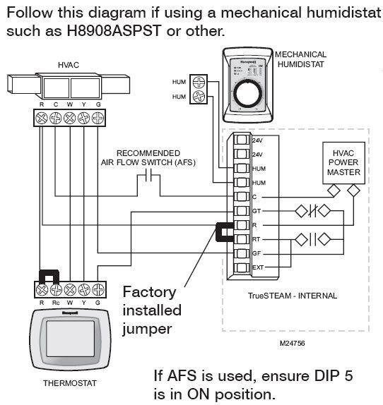 diagram download wiring diagram for honeywell truesteam