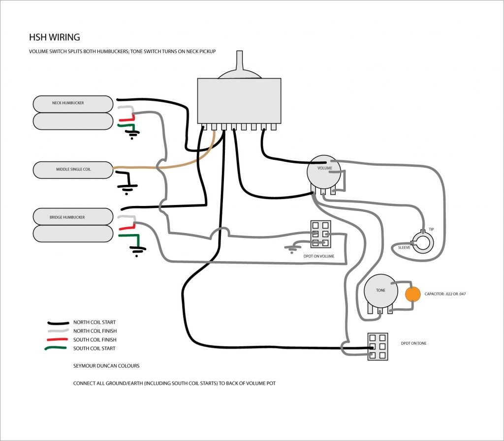 Guitar Import 5 Way Switch Wiring