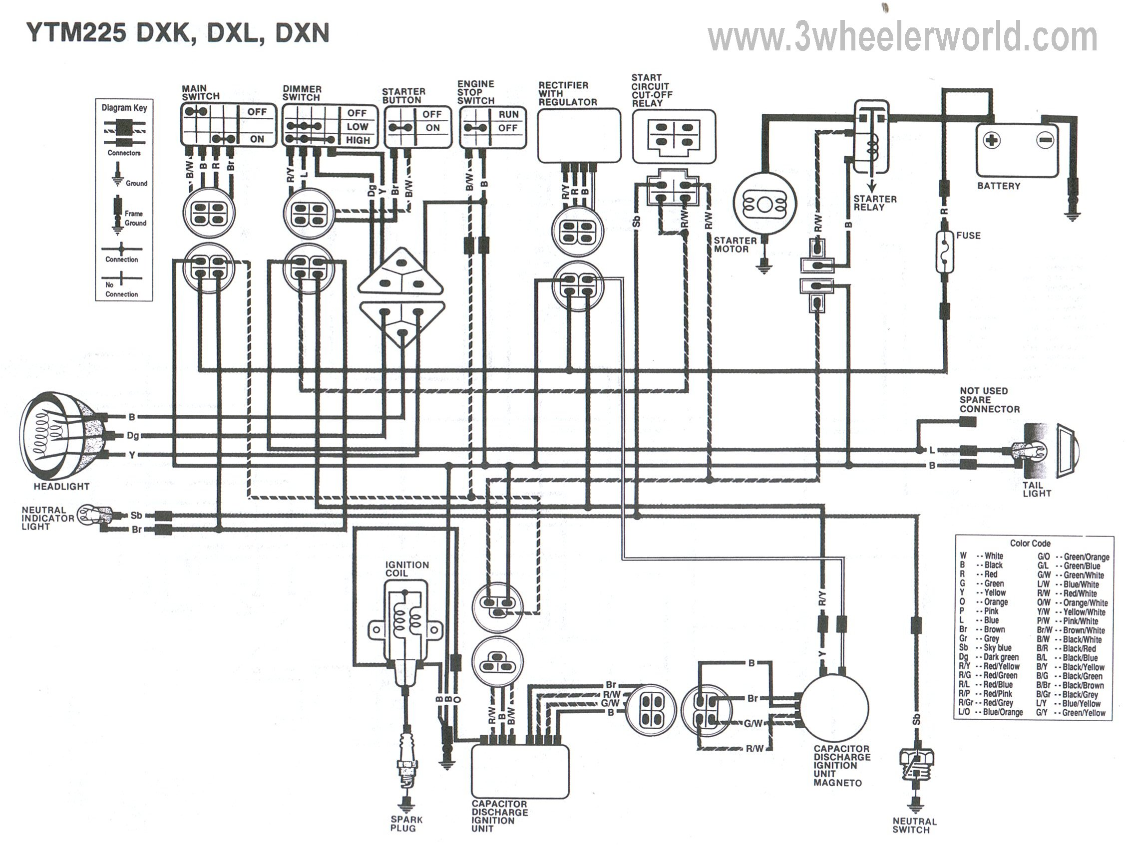 Kawasaki Klf300b Wiring Diagram Where Is The Reverse Switch